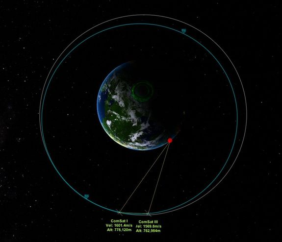 main tracking screen shows how ComSat III (blue orbit) will be slinging around Kerbin to get ahead of ComSat I