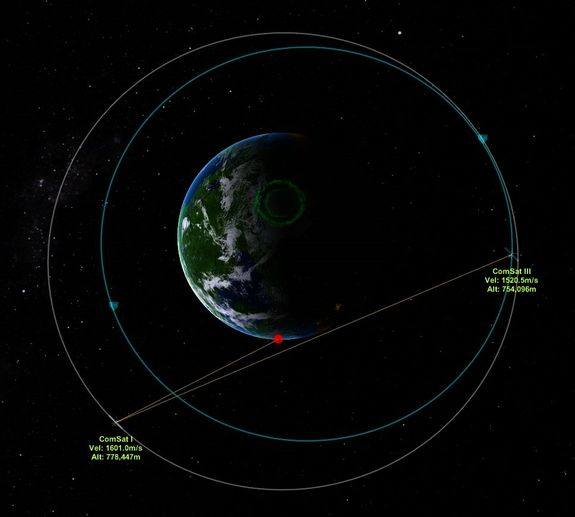 it was close, but ComSat III rising to Ap will slow down enough to stay in sight of ComSat I for RCS adjustments